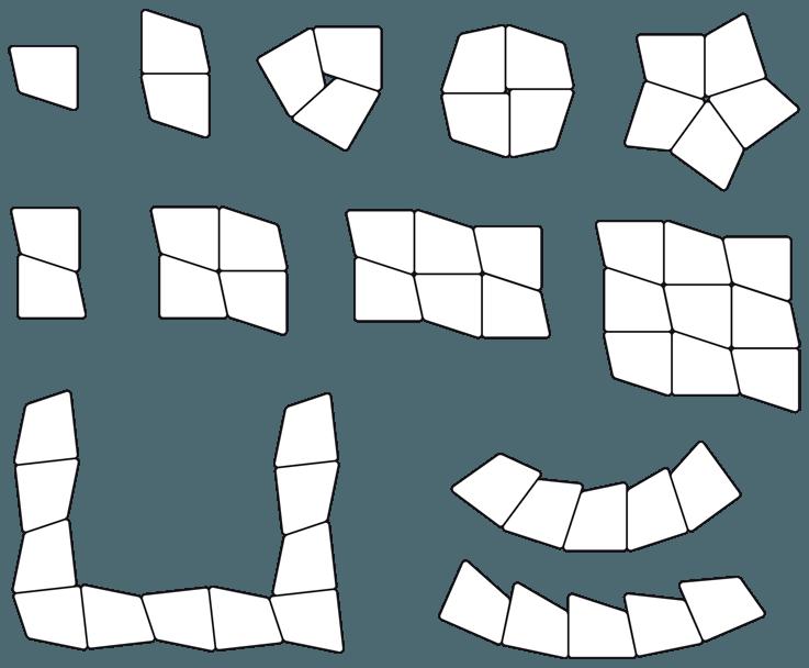 Les différentes configurations de la table modulable 3.4.5.