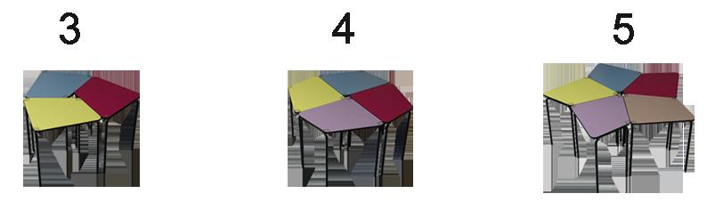 classe scolaire modulable grâce à la table design et innovante 3.4.5.