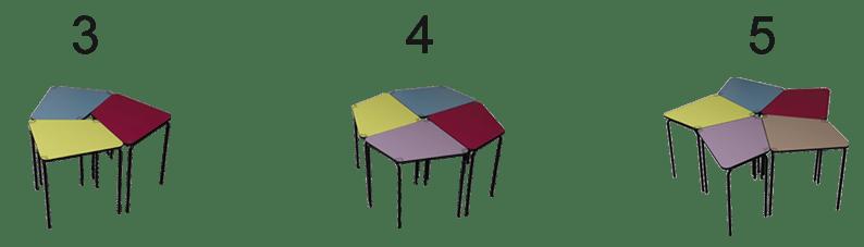 créez un espace-classe modulable