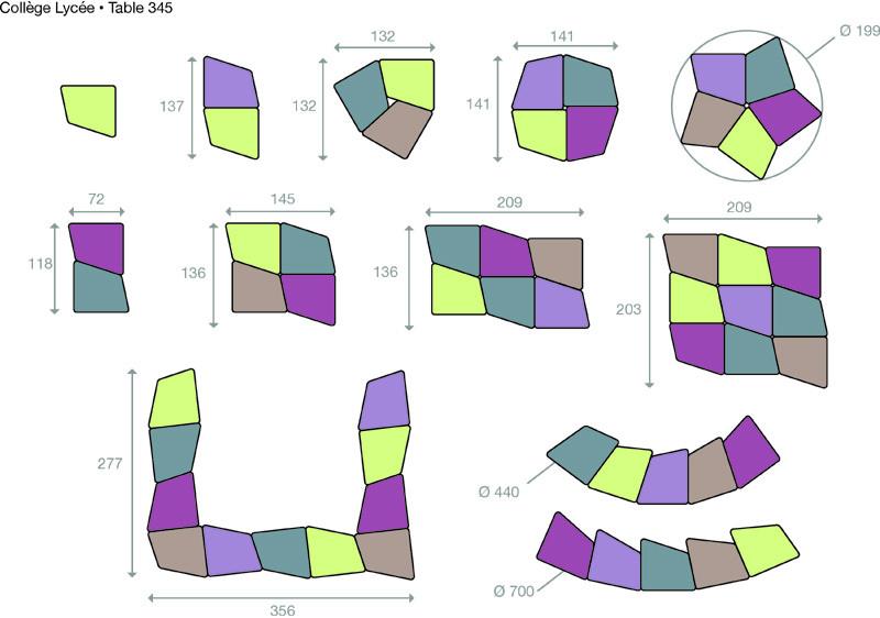Dimensions du mobilier scolaire 3.4.5