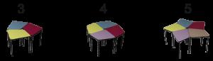 mobilier scolaire 3.4.5. pour classe dynamique