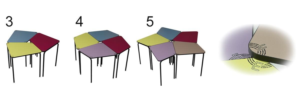 salles d'enseignement modulables
