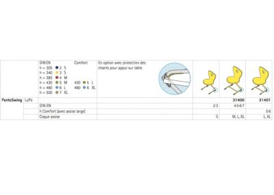 Chaise flexible Panto luge descriptif avec les différentes tailles et couleurs disponibles