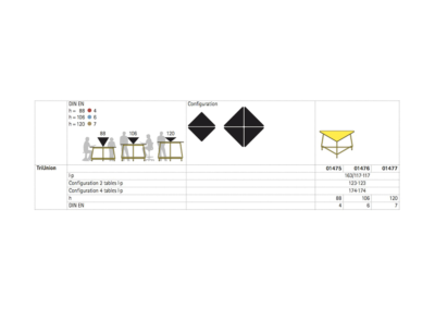 Dimensions de la table scolaire TriUnion