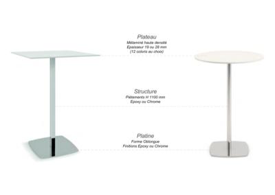 Table haute design, un mange-debout pour la cafétéria de votre entreprise