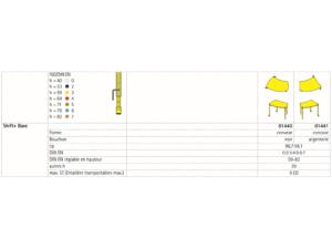 Tables dynamiques IA France, pour classes actives